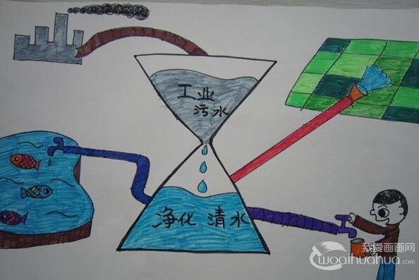 倡导节约用水的儿童画欣赏