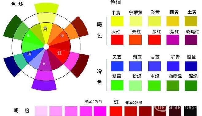 水粉颜色调色大全-水粉颜色配色表