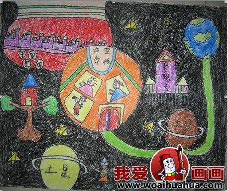 获奖作品 :全国 小学生科幻画 大赛获奖作品图片- 三等奖《未来太空》