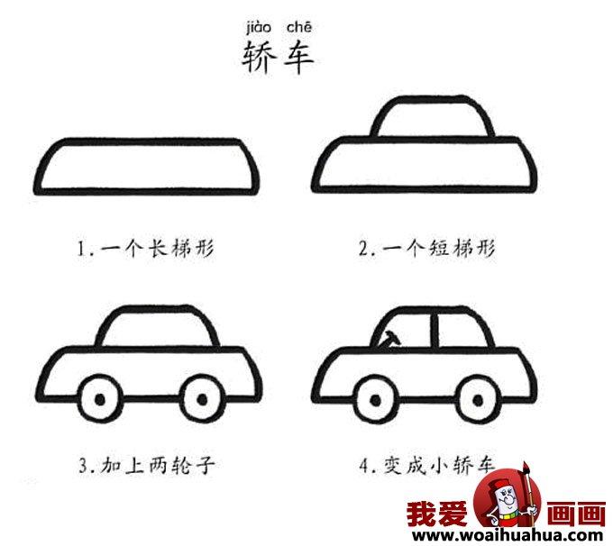 儿童简笔画教程大全 -小汽车的画法图片