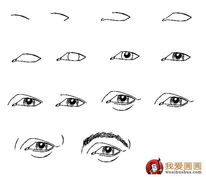 画眼睛的步骤:简笔画眼睛的绘画教程图片
