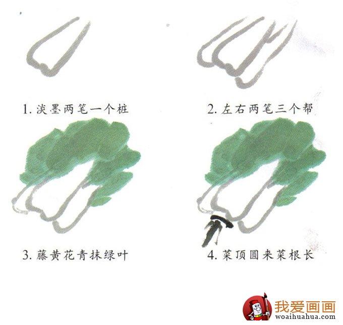 简单的国画蘑菇