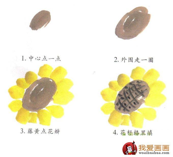 学画向日葵教程:简单的向日葵儿童国画图片