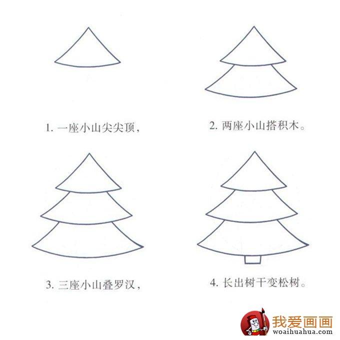 松树儿童简笔画画法口诀:一座小山尖尖顶,两座小山搭积木,三座小山叠