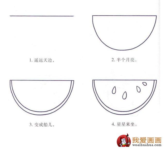 最简单的西瓜简笔画画法:适合宝宝学画画教程(44个)