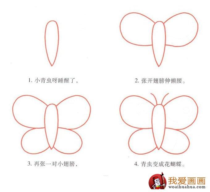 蝴蝶的简笔画简单绘画教程:小青虫啊睡醒了,张开翅膀伸懒腰,再张一对
