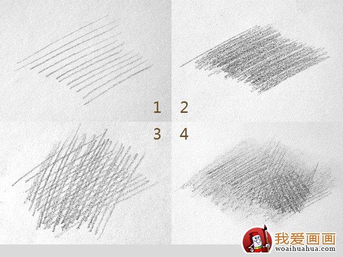 素描头部画法教程 含头像结构线描解剖图素描绘画步骤 素描嘴巴的画法