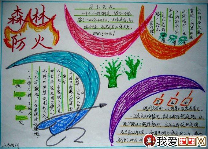 学画画 儿童画教程 手抄报 > 消防安全手抄报版面设计图大全高清大图