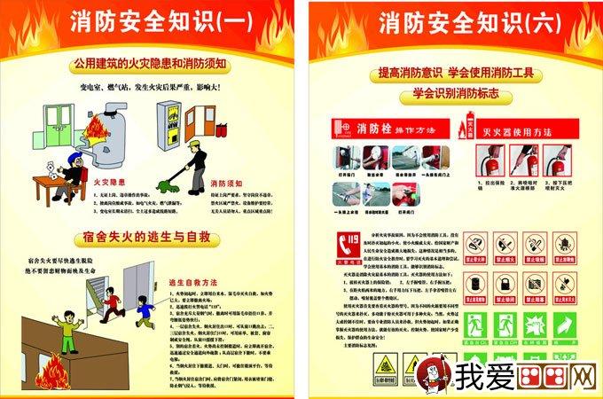 预防火灾消防安全电子板报设计版面高清大图