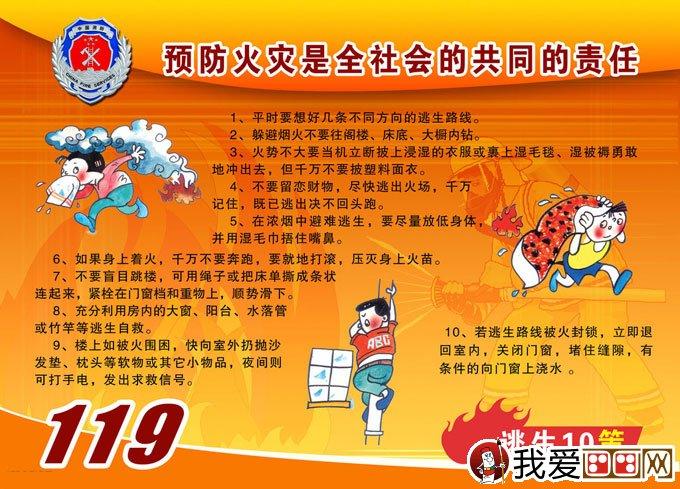 预防火灾消防安全电子板报设计版面高清大图 4