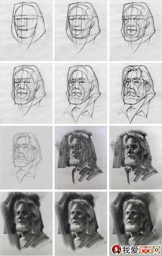太原唐晋画室 素描头部画法教程 含头像结构线描解剖图素描绘画步骤
