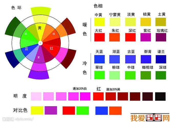 水粉颜色配色表