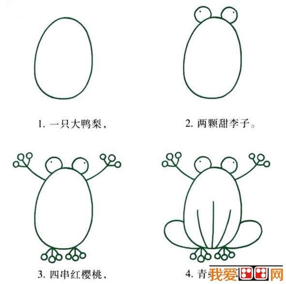 儿童卡通简笔画:青蛙的画法