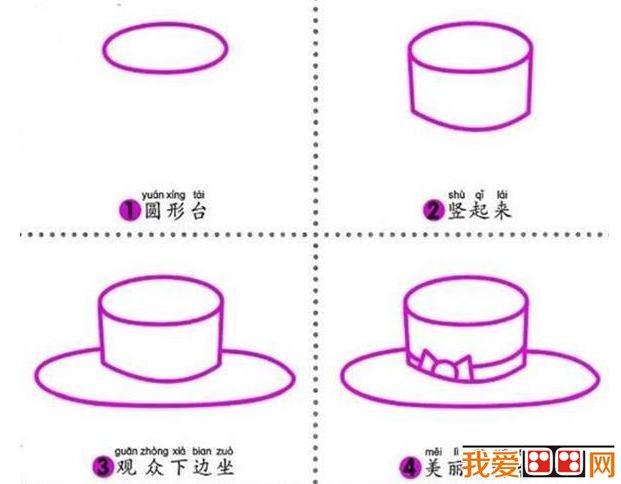 儿童画教程学画画:帽子简笔画教程