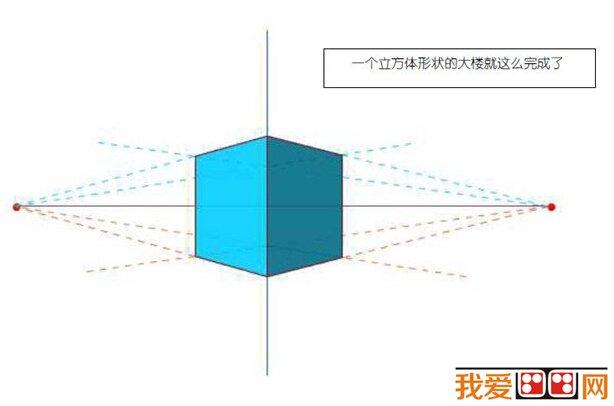 素描知识:素描透视中两点透视详解