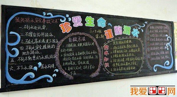小学生防溺水黑板报作品欣赏(6)_儿童画教程_学画画