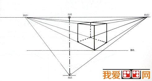 素描透视规律 成角透视