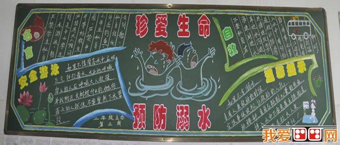 黑板报:防溺水黑板报作品欣赏(4)