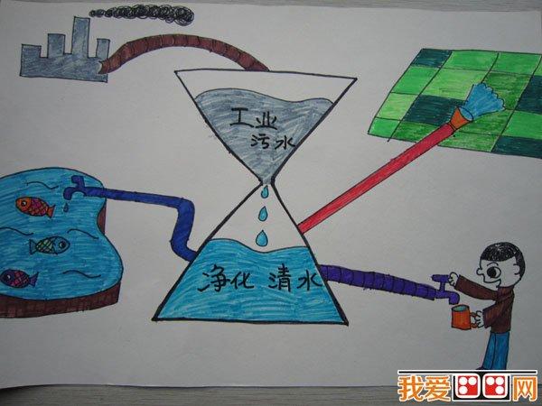 节约用水的儿童绘画【相关词_ 节约用水儿童绘画作品】图片