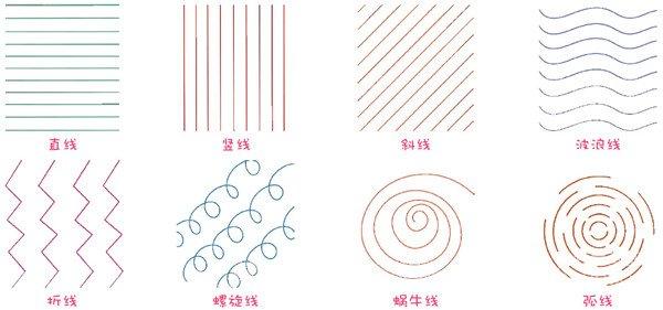 手绘板基础线条