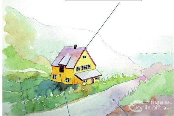 水彩山脚的小木屋透视绘画技法