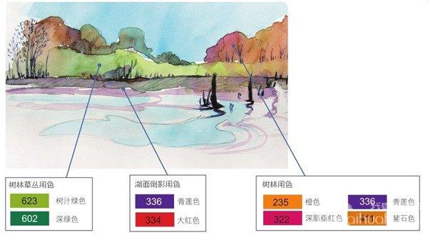 柔光、静水、倒影、一幅美丽的湖边景色,树木、湖水一字型排开,使人一目了然。先在画面中确定水平线的位置,即湖岸的位置,然后再画出远处的树林和岸边的芦苇,为了丰富画面,可以在湖边适当画些树根。分享水彩水平构图示例湖边的景色绘画技法。