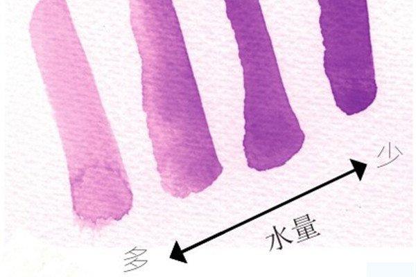 水彩的特殊颜料