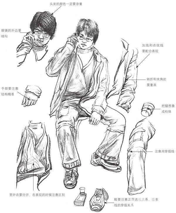 太原唐晉畫室 速寫人物的繪畫技法圖片