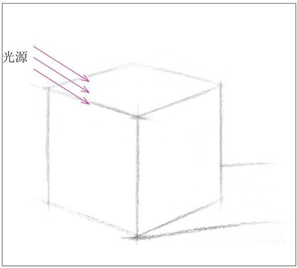 正方体 几何体素描之正方体角度1 正方体是特殊的长方体,绘画时一般用横构图。通过多角度观察之后,再开始进行绘画。  素描正方体要领一 分清黑白灰三大调子的各个块面,慢慢用排线一层一层地交叉铺上去。  素描正方体要领二 几何体素描之正方体绘画步骤 1、使用2B铅笔,用长直线概括画出正方体的基本形体,注意透视关系。  几何体素描之正方体绘画步骤一 2、依据光源位置,画出物体投影的基本形状。注意投影的大小。  几何体素描之正方体绘画步骤二