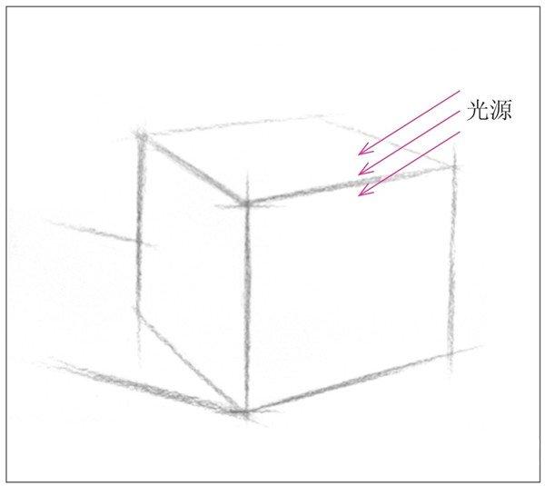 几何体素描之正方体绘画步骤二