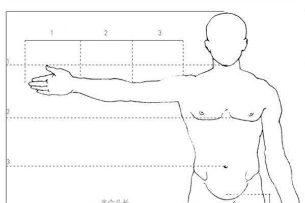 速写人物画人体比例的绘画技法