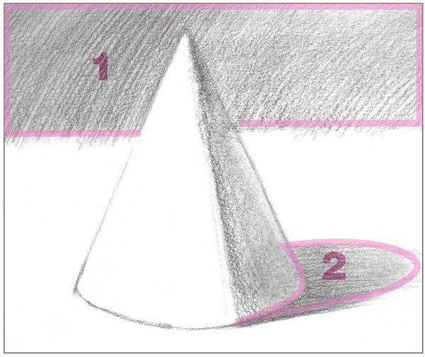 7、使用4B铅笔,细画暗部、投影面的排线及背景排线。  几何体素描之圆锥体绘画步骤七 有序地画出圆锥体后方背景的排线。  几何体素描之圆锥体绘画步骤七-1 细致刻画圆锥体的投影调子。注意与暗部色调的区分。  几何体素描之圆锥体绘画步骤七-2