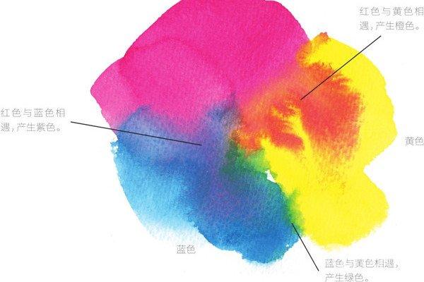 水彩知识:调出绚丽的颜色