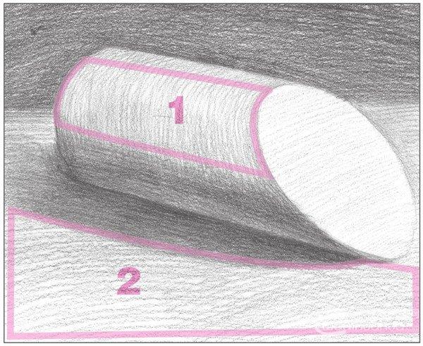 素描石膏像 > 素描:斜面圆柱绘画技巧(8)      8使用2b铅笔,画出物体