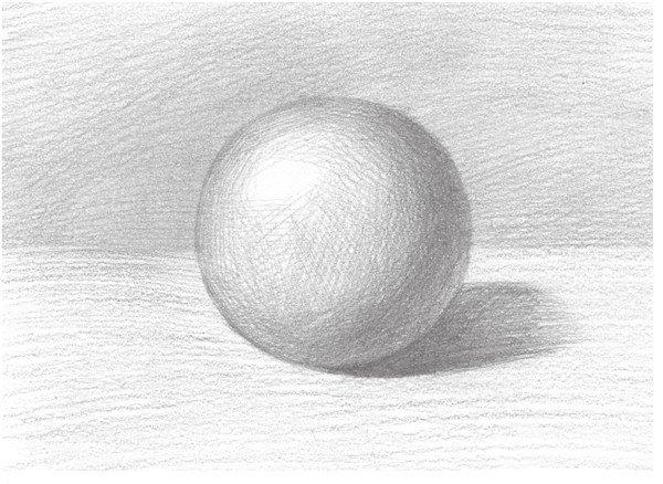 素描球体绘画角度1    【重点剖析】    1,球体的基本形体是由弧形线