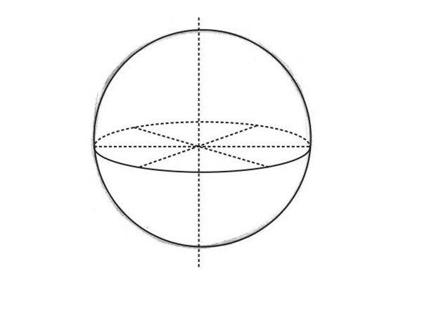 学画画 素描教程 素描石膏像 > 素描:球体绘画技法      左侧受光的