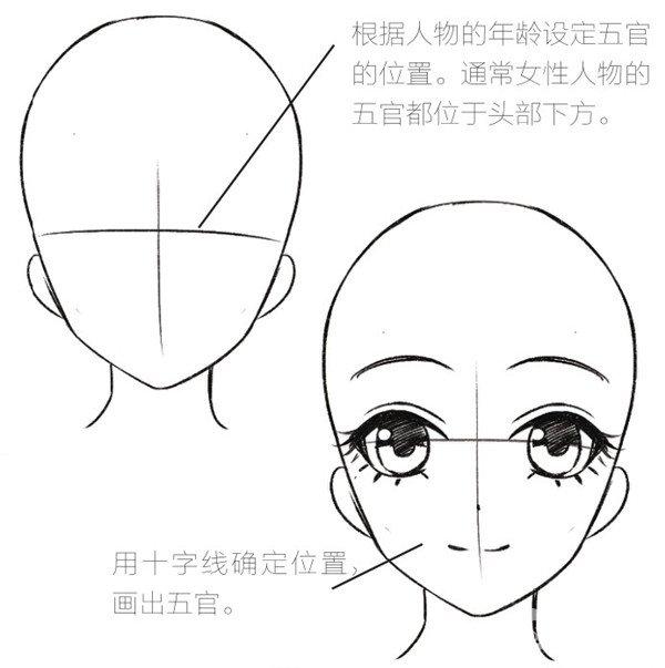 > 水彩:绘制人物的五官的基本画法      五官包括眉眼,鼻子,嘴巴和