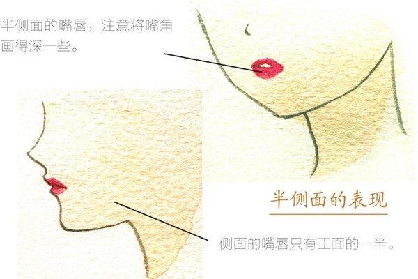 水彩:嘴巴的绘制技巧