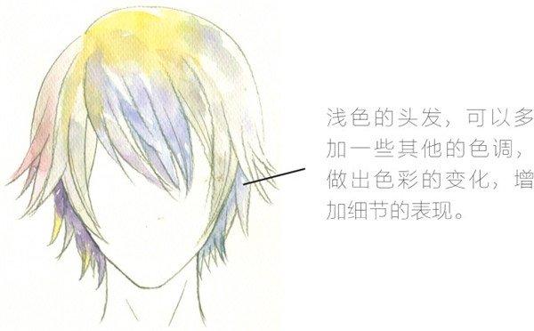 水彩:不同性别的短发的技巧