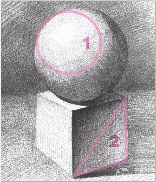 素描石膏绘画组合:球体和正方体绘画技巧(6)